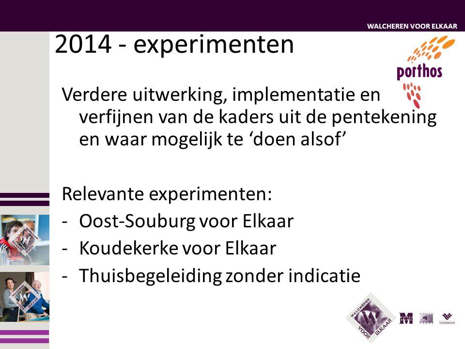 WALCHEREN VOOR ELKAAR 2014 - experimenten Verdere uitwerking, implementatie en verfijnen van de kaders uit de pentekening en waar mogelijk te 'doen al