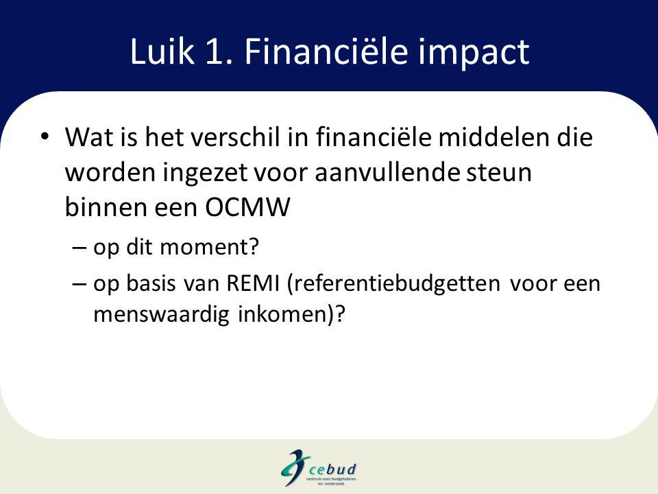 Luik 1. Financiële impact • Wat is het verschil in financiële middelen die worden ingezet voor aanvullende steun binnen een OCMW – op dit moment? – op