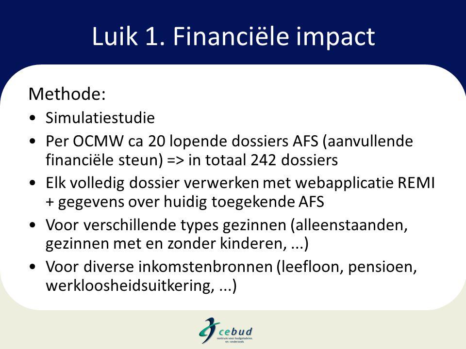 Luik 1. Financiële impact Methode: •Simulatiestudie •Per OCMW ca 20 lopende dossiers AFS (aanvullende financiële steun) => in totaal 242 dossiers •Elk