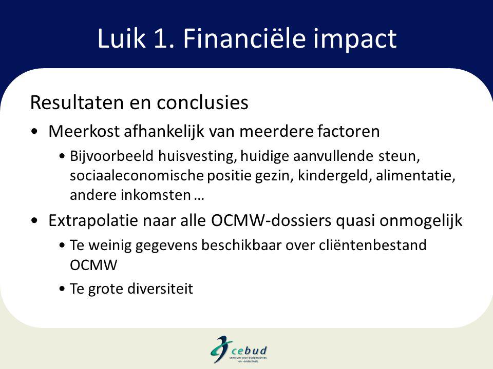 Luik 1. Financiële impact Resultaten en conclusies •Meerkost afhankelijk van meerdere factoren •Bijvoorbeeld huisvesting, huidige aanvullende steun, s