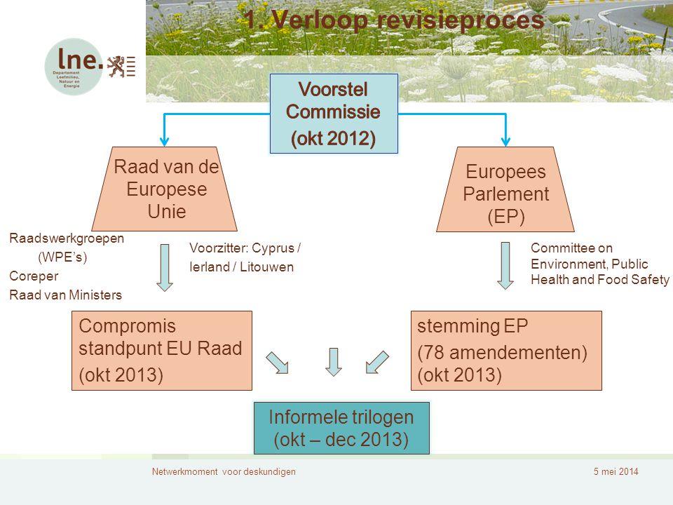 Netwerkmoment voor deskundigen5 mei 2014 1. Verloop revisieproces Raad van de Europese Unie Europees Parlement (EP) Compromis standpunt EU Raad (okt 2