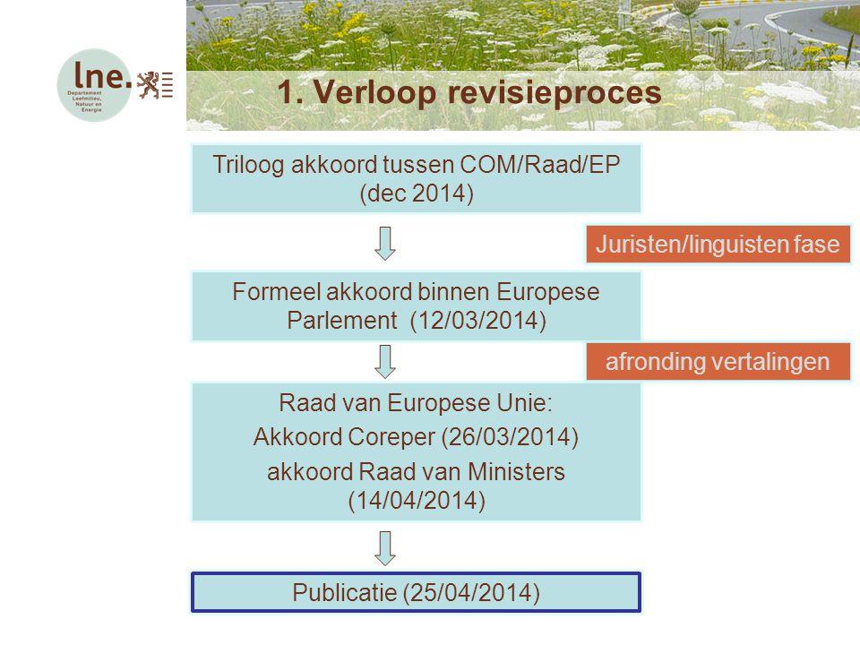 Netwerkmoment voor deskundigen5 mei 2014 1. Verloop revisieproces Formeel akkoord binnen Europese Parlement (12/03/2014) Juristen/linguisten fase Tril