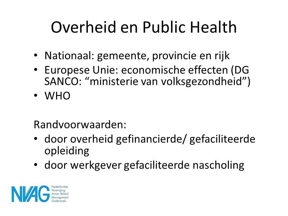 """Overheid en Public Health • Nationaal: gemeente, provincie en rijk • Europese Unie: economische effecten (DG SANCO: """"ministerie van volksgezondheid"""")"""
