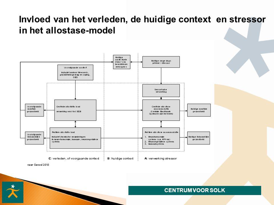 CENTRUM VOOR SOLK Invloed van het verleden, de huidige context en stressor in het allostase-model