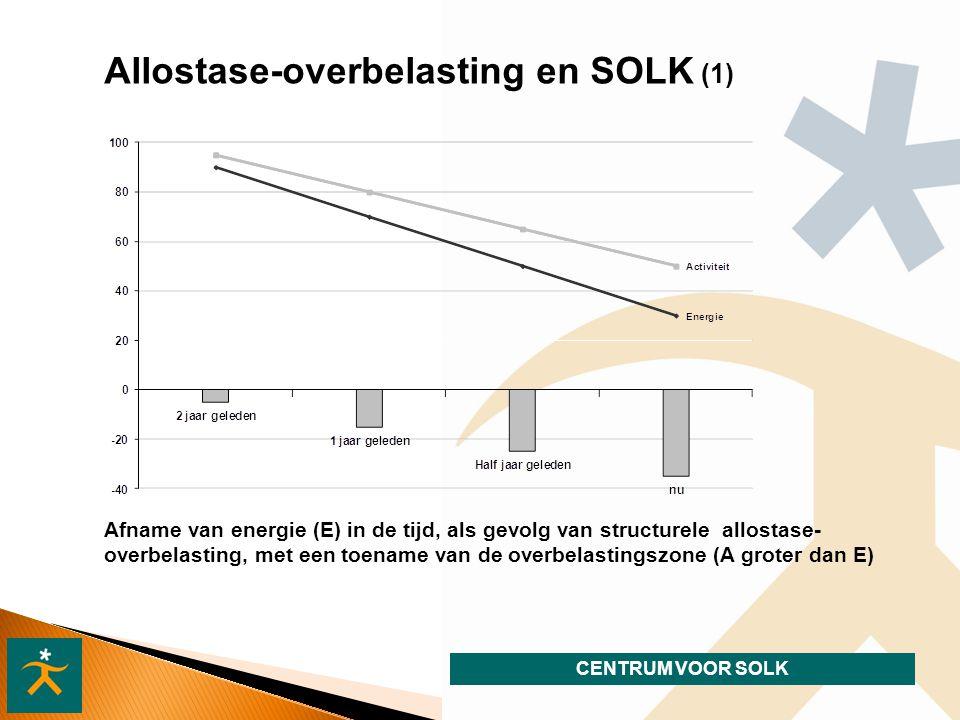 CENTRUM VOOR SOLK Allostase-overbelasting en SOLK (1) Afname van energie (E) in de tijd, als gevolg van structurele allostase- overbelasting, met een toename van de overbelastingszone (A groter dan E)