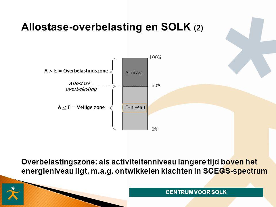 CENTRUM VOOR SOLK Allostase-overbelasting en SOLK (2) Allostase- overbelasting E-niveau A-nivea A > E = Overbelastingszone 100% 60% 0% A < E = Veilige zone Overbelastingszone: als activiteitenniveau langere tijd boven het energieniveau ligt, m.a.g.