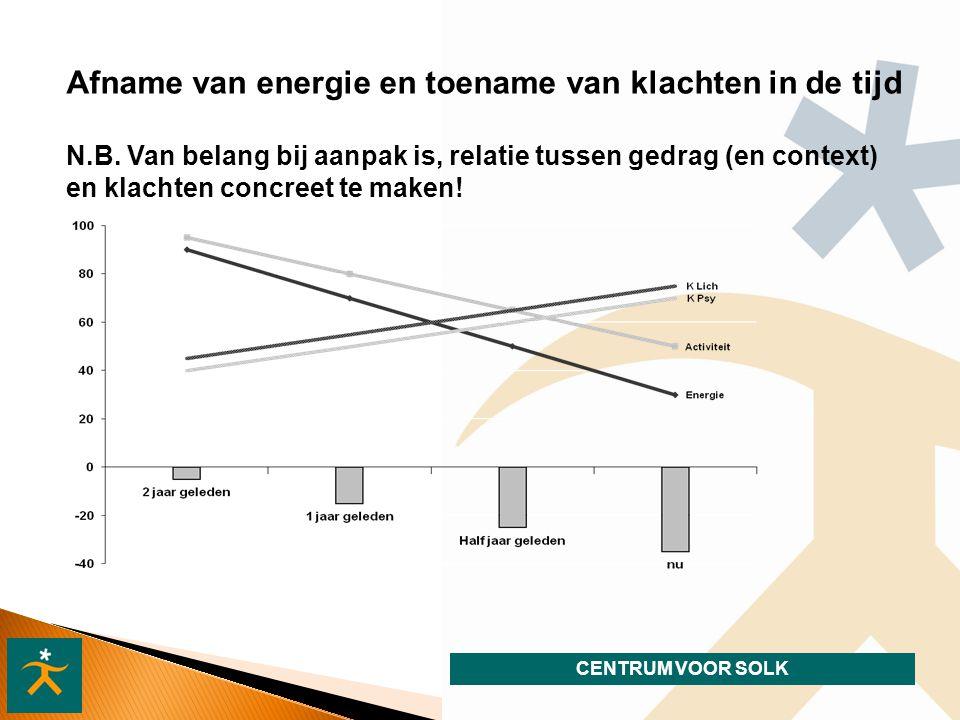 CENTRUM VOOR SOLK Afname van energie en toename van klachten in de tijd N.B.