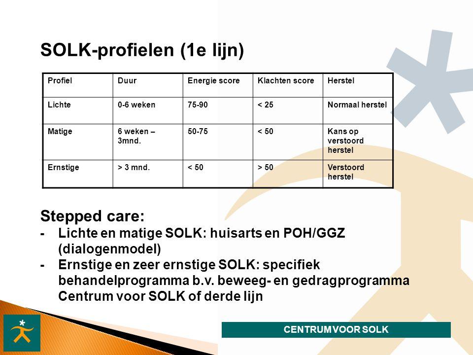 CENTRUM VOOR SOLK ProfielDuurEnergie scoreKlachten scoreHerstel Lichte0-6 weken75-90< 25Normaal herstel Matige6 weken – 3mnd.