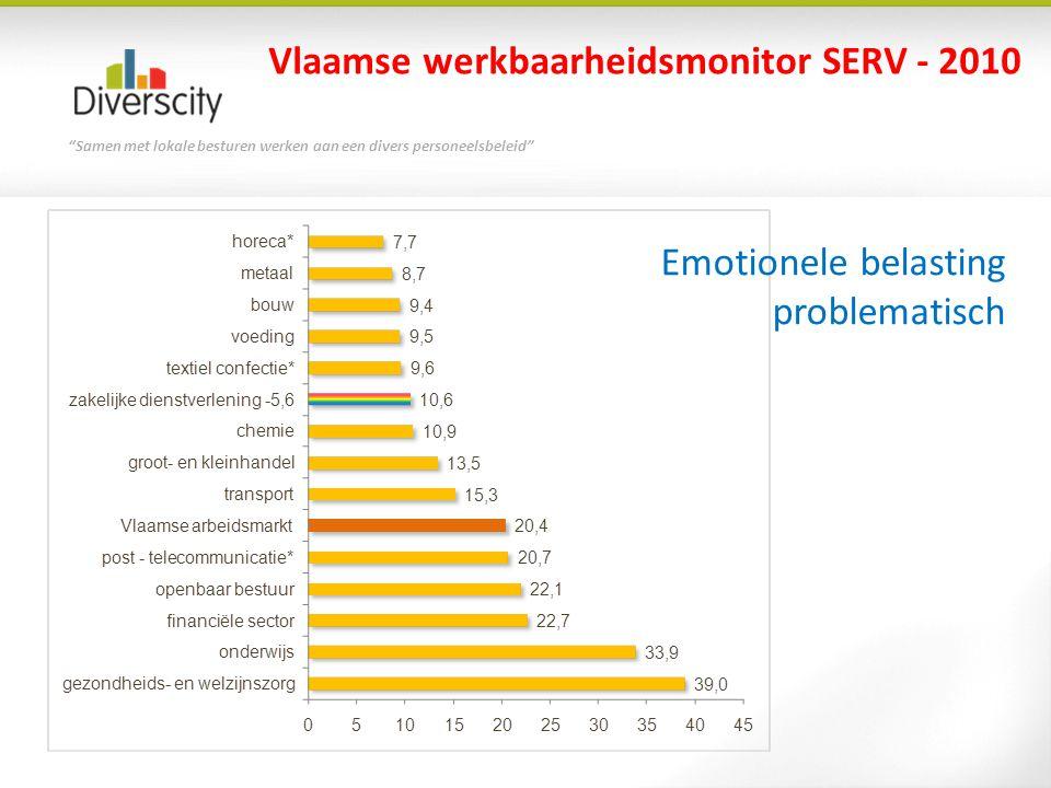 """""""Samen met lokale besturen werken aan een divers personeelsbeleid"""" Vlaamse werkbaarheidsmonitor SERV - 2010 Emotionele belasting problematisch"""