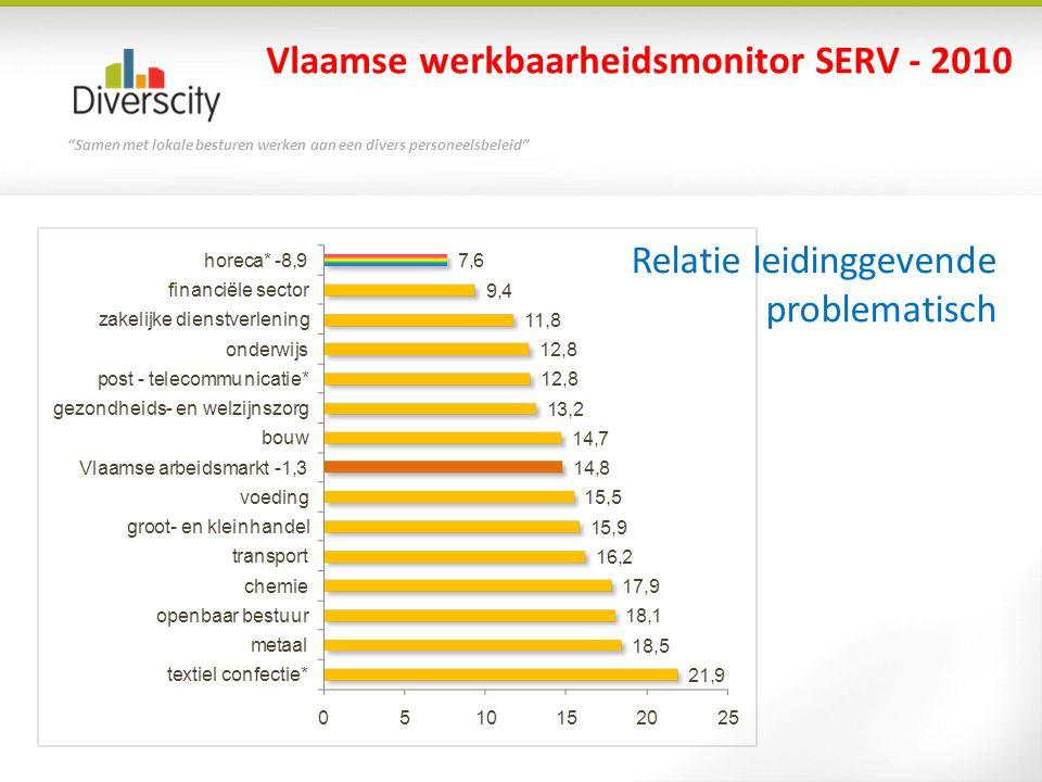 """""""Samen met lokale besturen werken aan een divers personeelsbeleid"""" Vlaamse werkbaarheidsmonitor SERV - 2010 Relatie leidinggevende problematisch"""