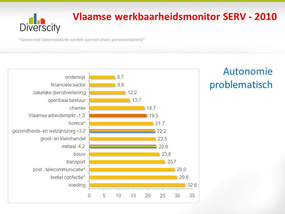 """""""Samen met lokale besturen werken aan een divers personeelsbeleid"""" Vlaamse werkbaarheidsmonitor SERV - 2010 Autonomie problematisch"""