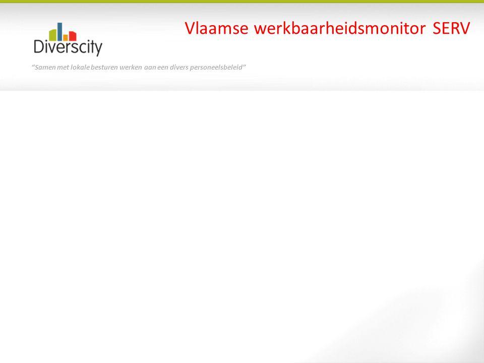 """""""Samen met lokale besturen werken aan een divers personeelsbeleid"""" Vlaamse werkbaarheidsmonitor SERV"""