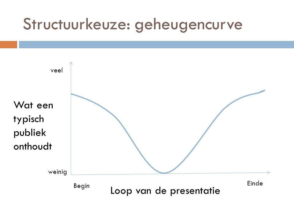 Structuurkeuze: geheugencurve Wat een typisch publiek onthoudt Begin Einde weinig veel Loop van de presentatie