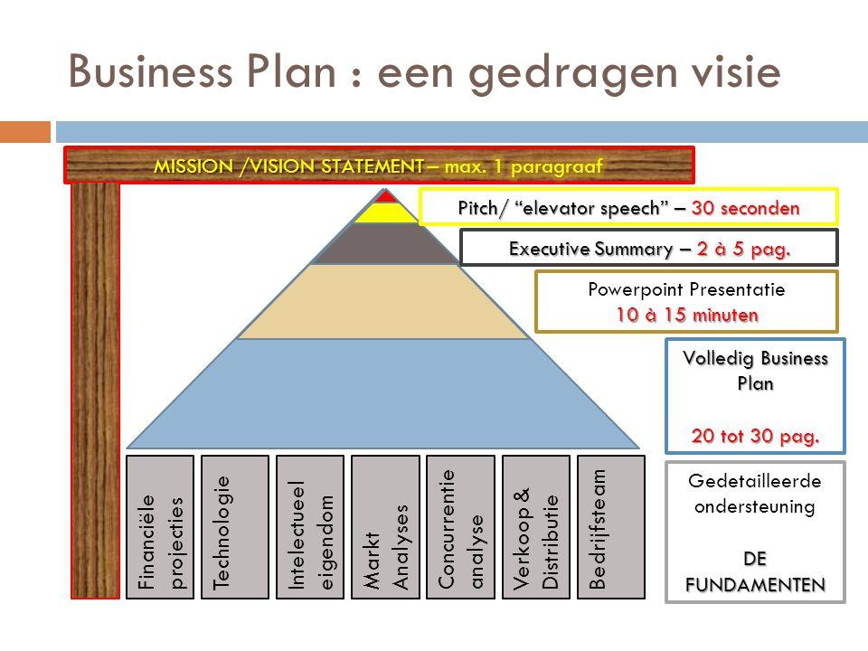 Business Plan : een gedragen visie Financiële projecties Technologie Intelectueel eigendom Markt Analyses Concurrentie analyse Verkoop & Distributie B