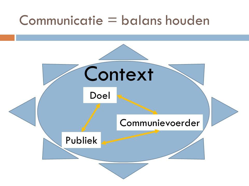 Communicatie = balans houden Context Doel Publiek Communievoerder