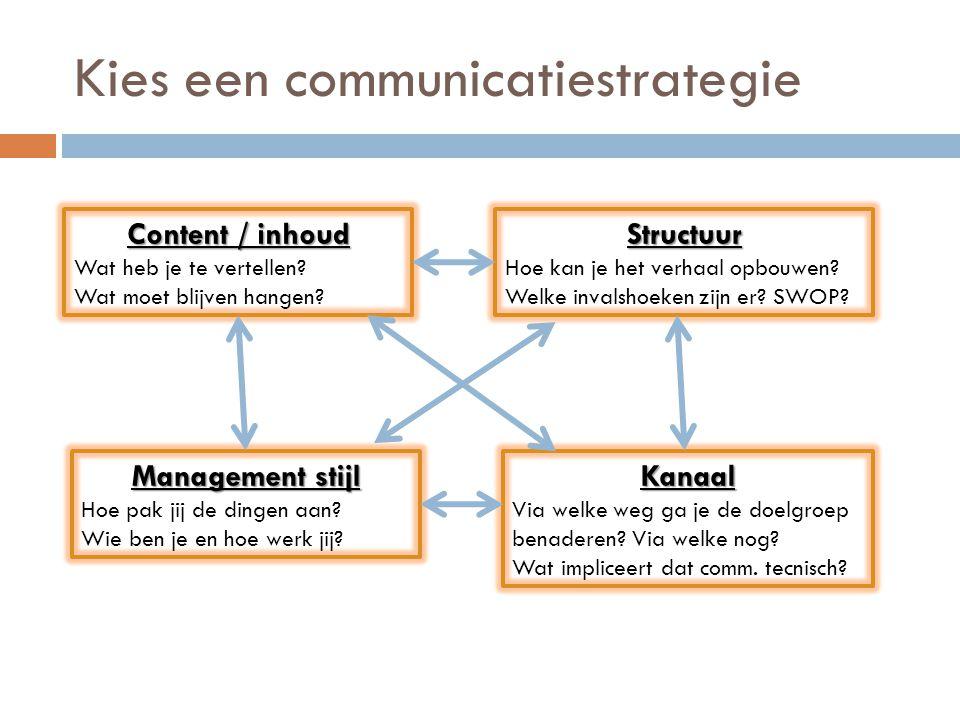 Kies een communicatiestrategie Content / inhoud Wat heb je te vertellen? Wat moet blijven hangen?Structuur Hoe kan je het verhaal opbouwen? Welke inva