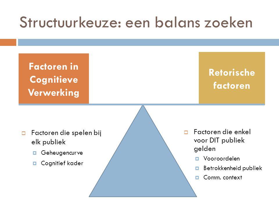 Structuurkeuze: een balans zoeken  Factoren die spelen bij elk publiek  Geheugencurve  Cognitief kader  Factoren die enkel voor DIT publiek gelden