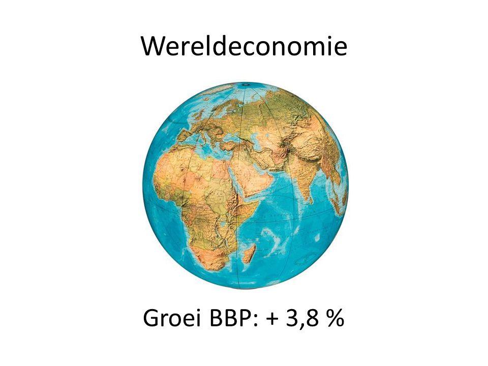 Wereldeconomie Groei BBP: + 3,8 %