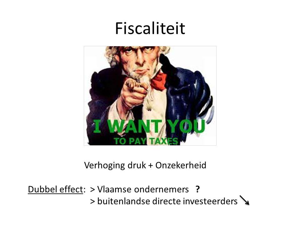 Fiscaliteit Verhoging druk + Onzekerheid Dubbel effect: > Vlaamse ondernemers ? > buitenlandse directe investeerders