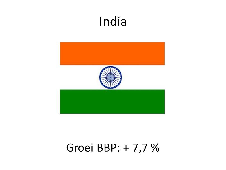 India Groei BBP: + 7,7 %