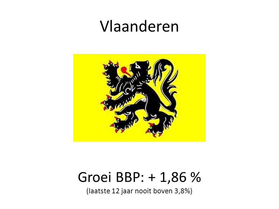 Contact Reginald Vossen Algemeen directeur BAN Vlaanderen vzw p/a Officenter Hendrik Van Veldekesingel 150/7 3500 Hasselt Tel.: 011/870.910 Mail: r.vossen@ban.ber.vossen@ban.be Website: www.ban.bewww.ban.be