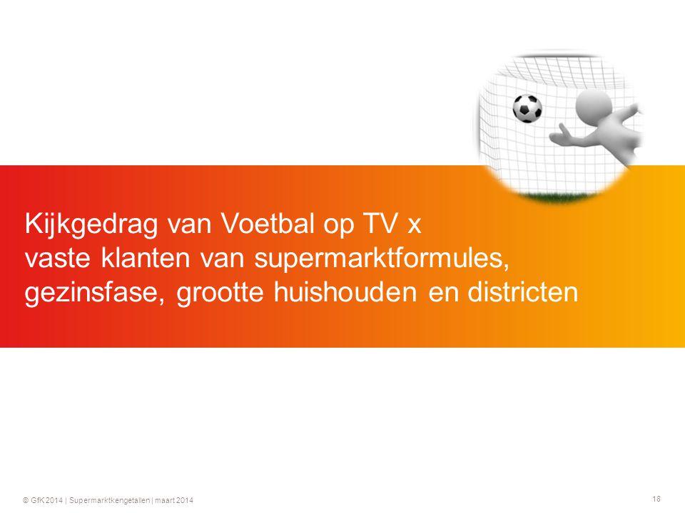 18 © GfK 2014 | Supermarktkengetallen | maart 2014 Kijkgedrag van Voetbal op TV x vaste klanten van supermarktformules, gezinsfase, grootte huishouden en districten