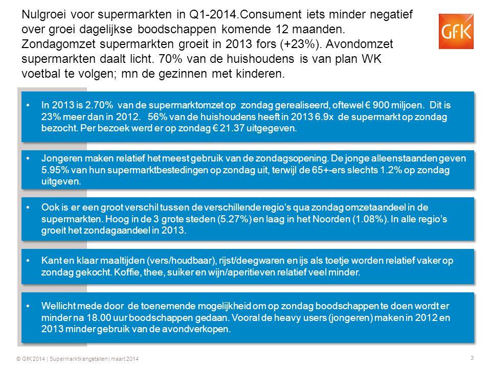 14 © GfK 2014 | Supermarktkengetallen | maart 2014 Kant en klaarmaaltijden (vers/houdbaar) rijst/deegwaren en ijs als toetje worden relatief vaker op zondag gekocht.