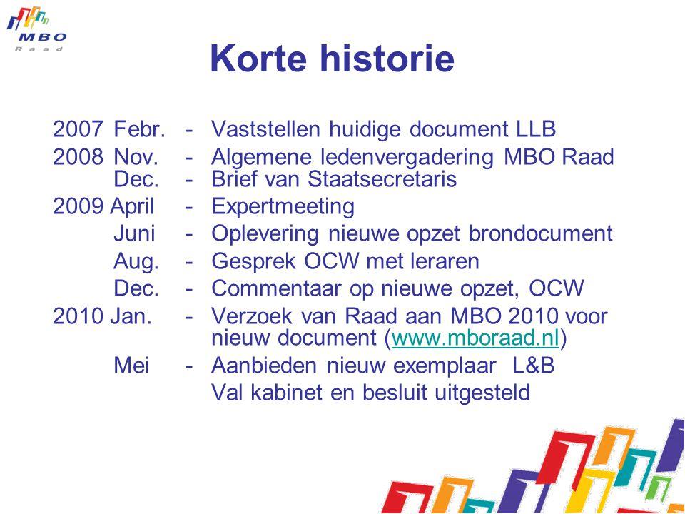 Korte historie 2007Febr.- Vaststellen huidige document LLB 2008Nov.-Algemene ledenvergadering MBO Raad Dec.