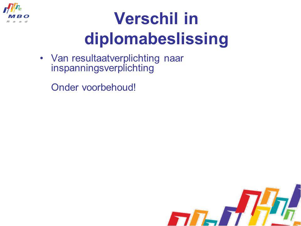 Verschil in diplomabeslissing •Van resultaatverplichting naar inspanningsverplichting Onder voorbehoud!