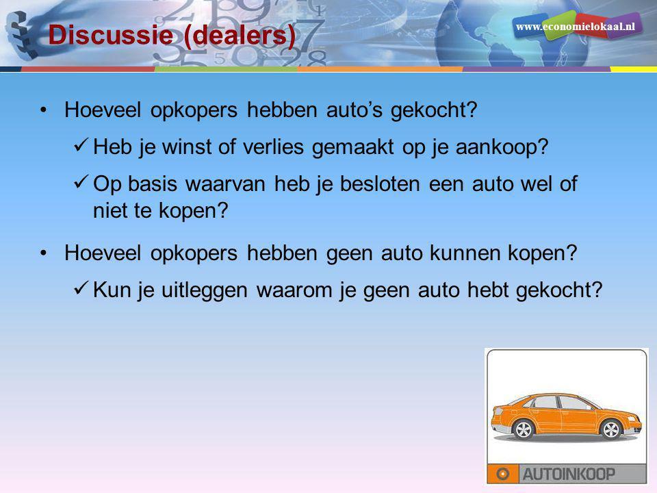 www.economielokaal.nl Discussie (dealers) •Hoeveel opkopers hebben auto's gekocht?  Heb je winst of verlies gemaakt op je aankoop?  Op basis waarvan