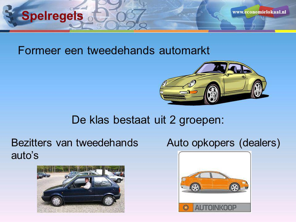 www.economielokaal.nl Spelregels Formeer een tweedehands automarkt De klas bestaat uit 2 groepen: Bezitters van tweedehands auto's Auto opkopers (deal