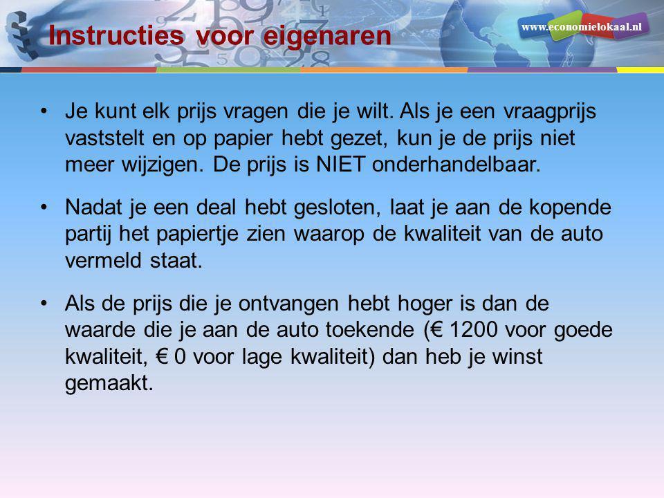 www.economielokaal.nl Instructies voor eigenaren •Je kunt elk prijs vragen die je wilt. Als je een vraagprijs vaststelt en op papier hebt gezet, kun j
