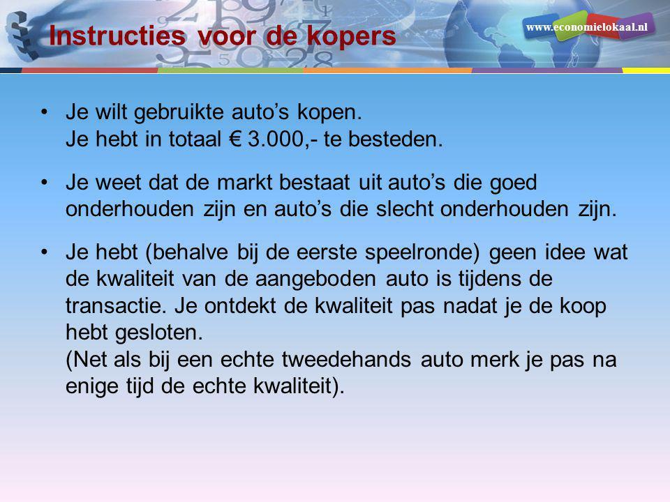 www.economielokaal.nl Instructies voor de kopers •Je wilt gebruikte auto's kopen. Je hebt in totaal € 3.000,- te besteden. •Je weet dat de markt besta