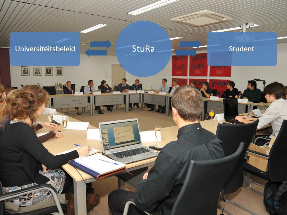 36 UniversiteitsbeleidStudent StuRa