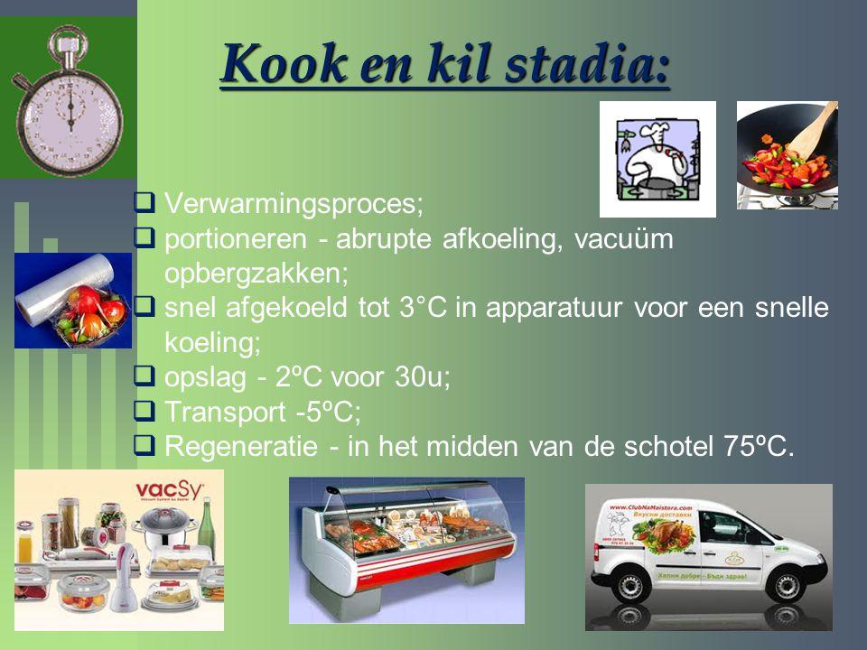 Kook en kil stadia:  Verwarmingsproces;  portioneren - abrupte afkoeling, vacuüm opbergzakken;  snel afgekoeld tot 3°C in apparatuur voor een snelle koeling;  opslag - 2ºC voor 30u;  Transport -5ºC;  Regeneratie - in het midden van de schotel 75ºC.