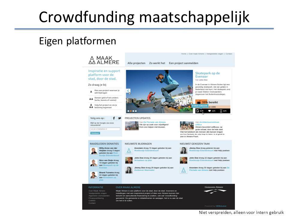 Niet verspreiden, alleen voor intern gebruik Crowdfunding maatschappelijk Eigen platformen