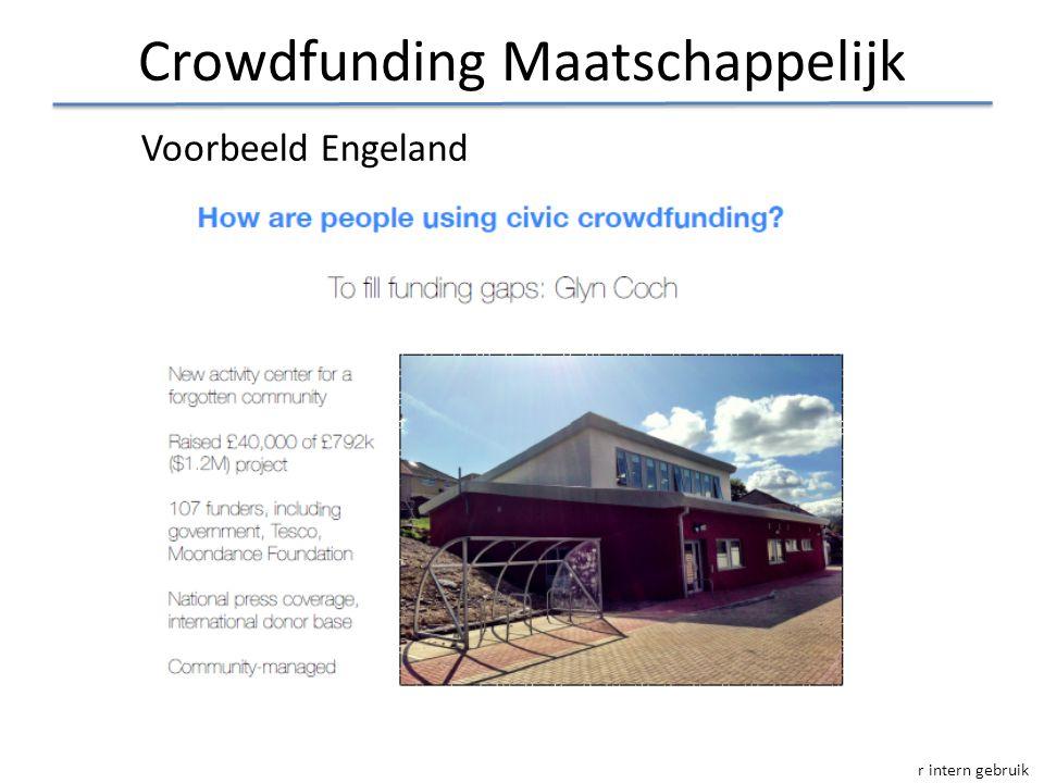 Niet verspreiden, alleen voor intern gebruik Crowdfunding Maatschappelijk Voorbeeld Engeland