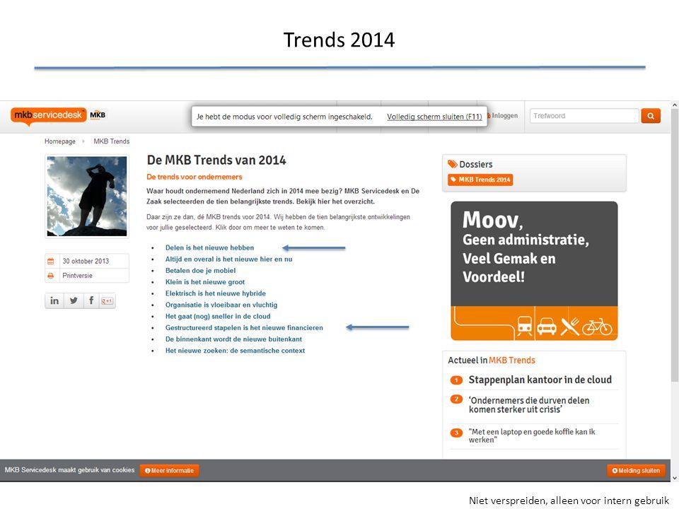 Niet verspreiden, alleen voor intern gebruik Trends 2014