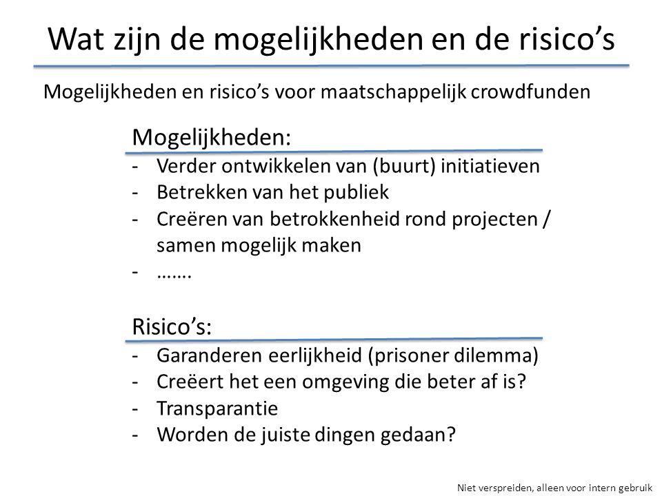 Niet verspreiden, alleen voor intern gebruik Wat zijn de mogelijkheden en de risico's Mogelijkheden: -Verder ontwikkelen van (buurt) initiatieven -Bet