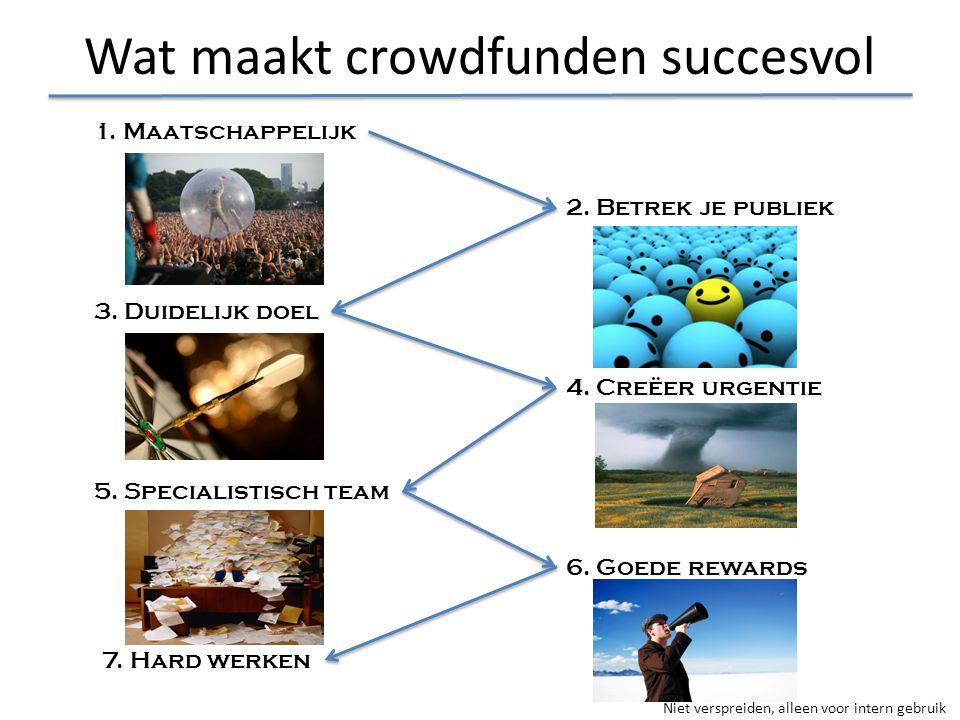 Niet verspreiden, alleen voor intern gebruik Wat maakt crowdfunden succesvol 1. Maatschappelijk 2. Betrek je publiek 3. Duidelijk doel 4. Creëer urgen