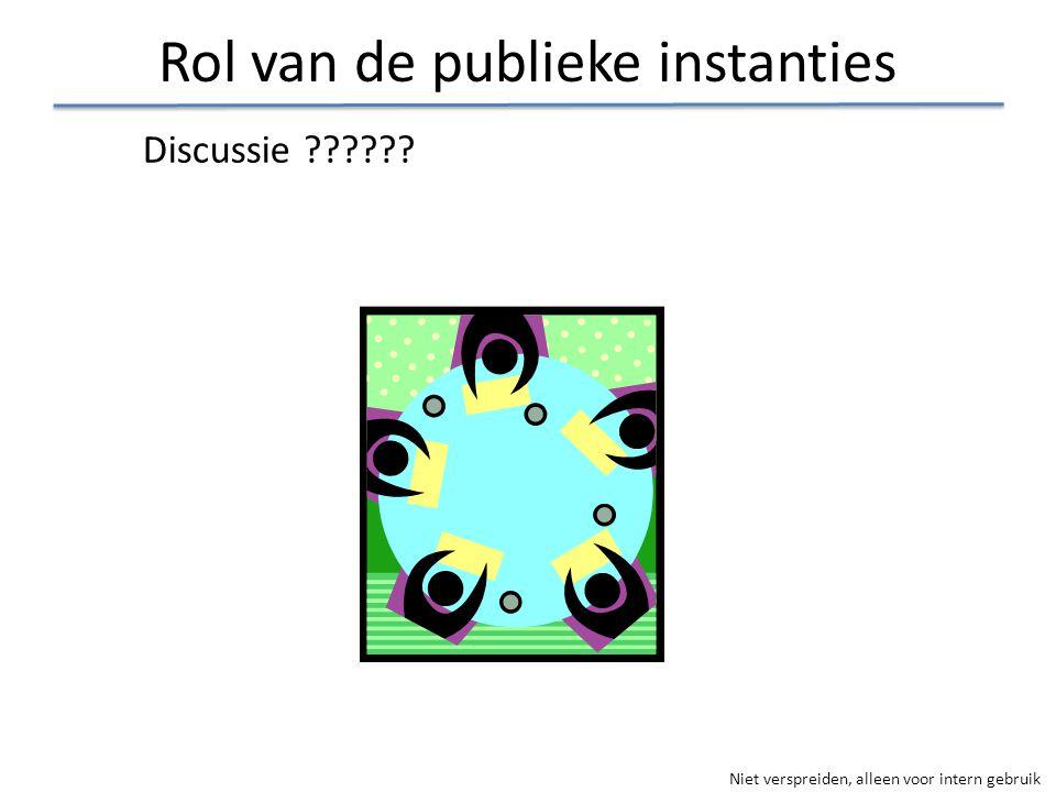 Niet verspreiden, alleen voor intern gebruik Rol van de publieke instanties Discussie ??????