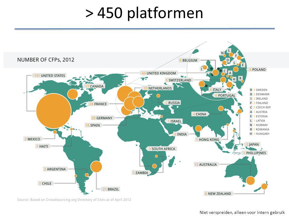 Niet verspreiden, alleen voor intern gebruik > 450 platformen