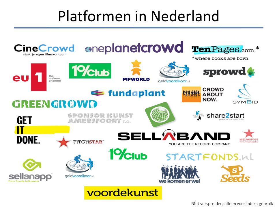Niet verspreiden, alleen voor intern gebruik Platformen in Nederland
