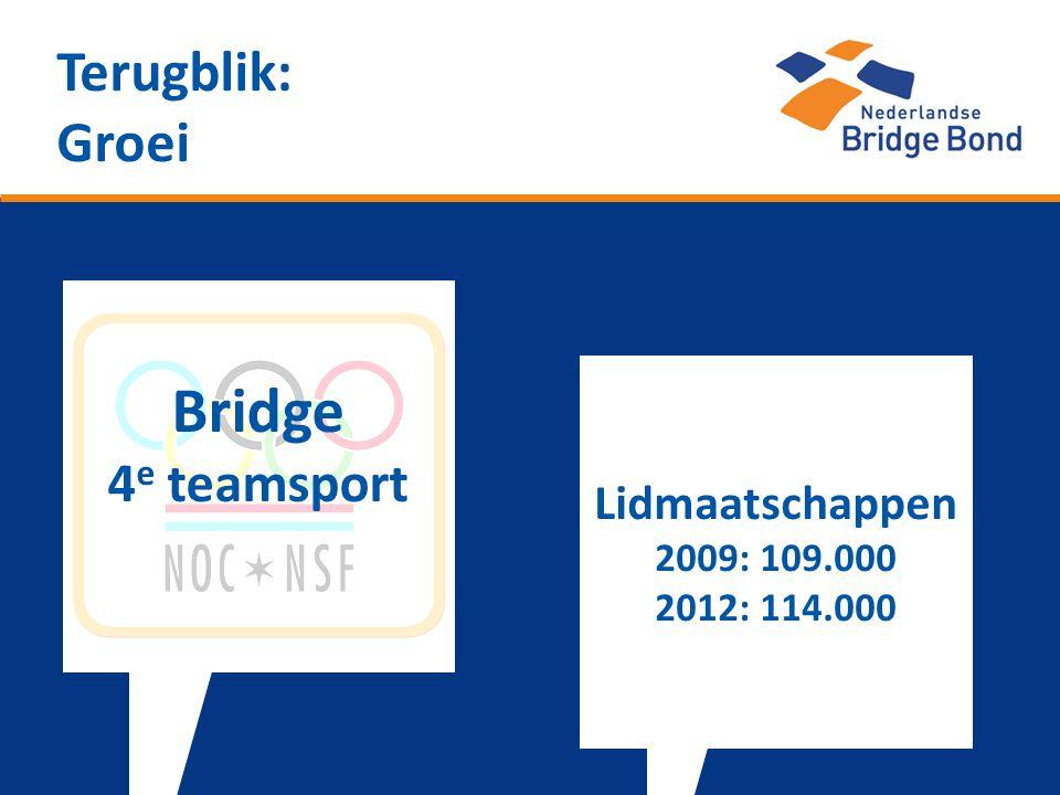 Terugblik: Groei Bridge 4 e teamsport Lidmaatschappen 2009: 109.000 2012: 114.000