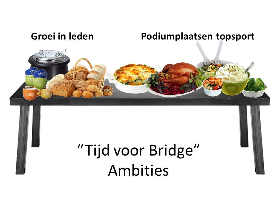"""""""Tijd voor Bridge"""" Ambities Groei in leden Podiumplaatsen topsport"""