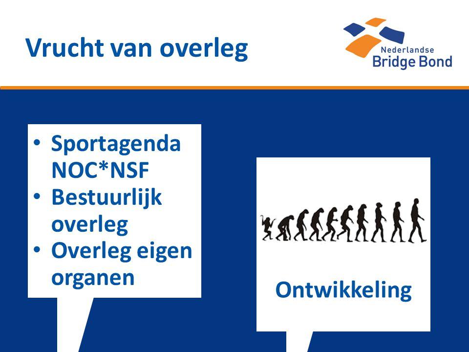 Vrucht van overleg • Sportagenda NOC*NSF • Bestuurlijk overleg • Overleg eigen organen Ontwikkeling