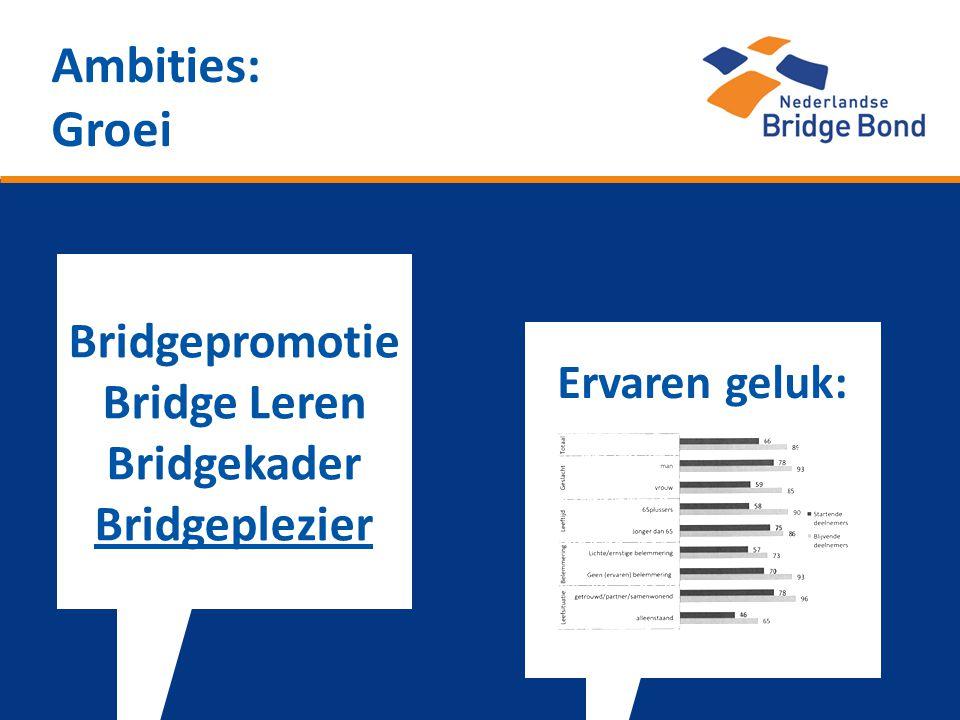Ambities: Groei Bridgepromotie Bridge Leren Bridgekader Bridgeplezier Ervaren geluk: