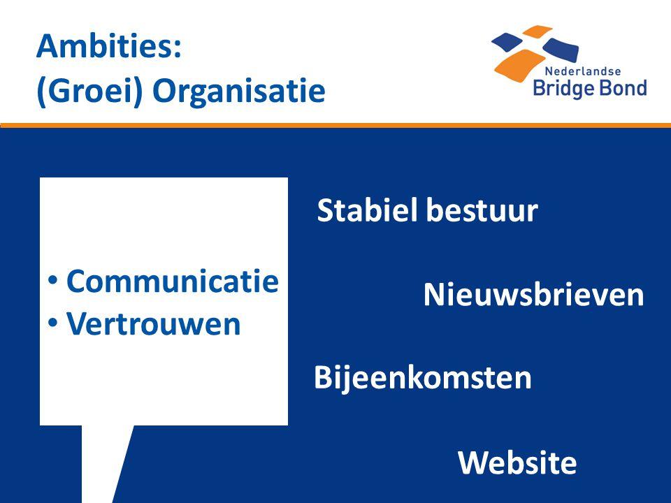 Ambities: (Groei) Organisatie • Communicatie • Vertrouwen Nieuwsbrieven Stabiel bestuur Website Bijeenkomsten