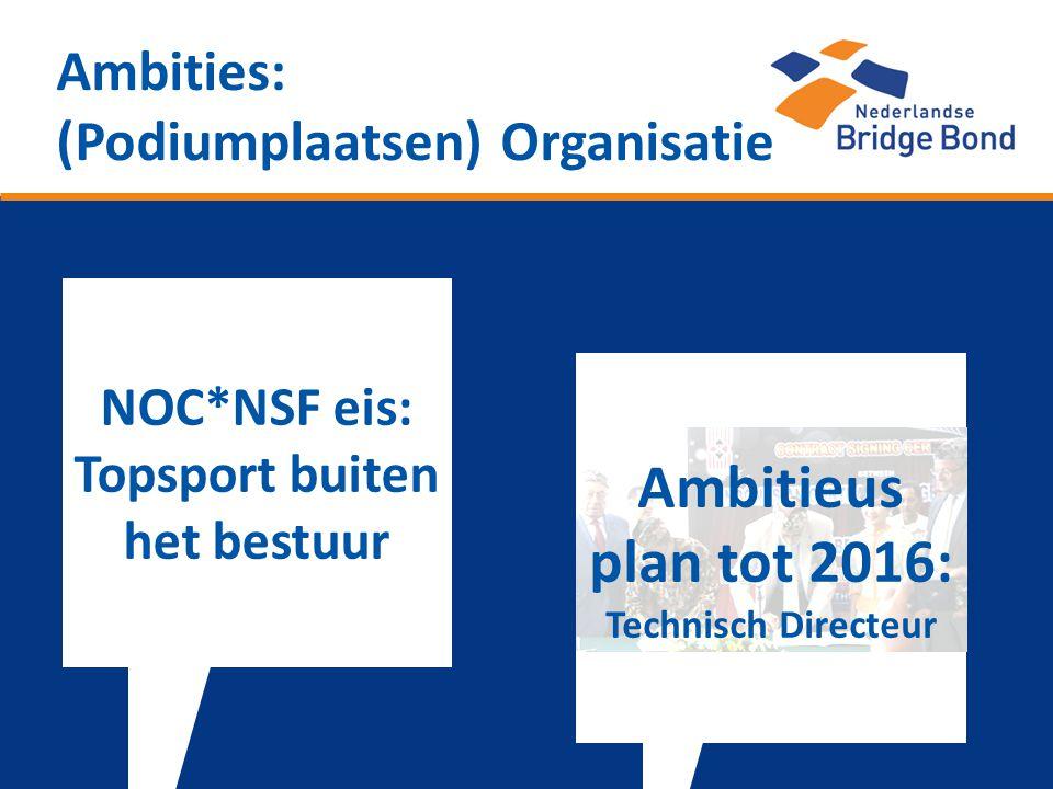 Ambities: (Podiumplaatsen) Organisatie NOC*NSF eis: Topsport buiten het bestuur Ambitieus plan tot 2016: Technisch Directeur