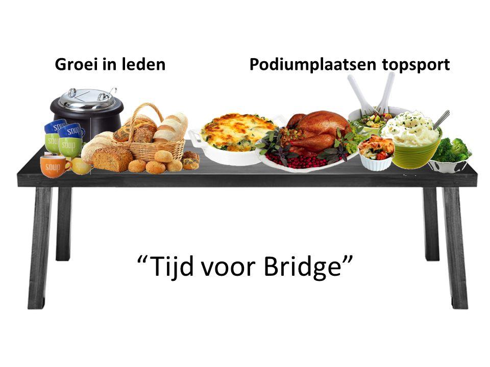 """""""Tijd voor Bridge"""" Groei in leden Podiumplaatsen topsport"""